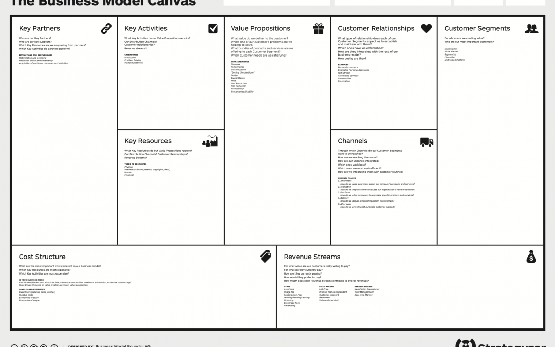 Weekend Reading – The Tool Series: Using the Business Modell Canvas to Understand and Improve Your Team's Value Delivery Model