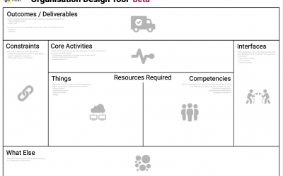 Weekend Reading – The Tool Series: Design Organisations Starting from Outcomes w/the Organisation Design Tool